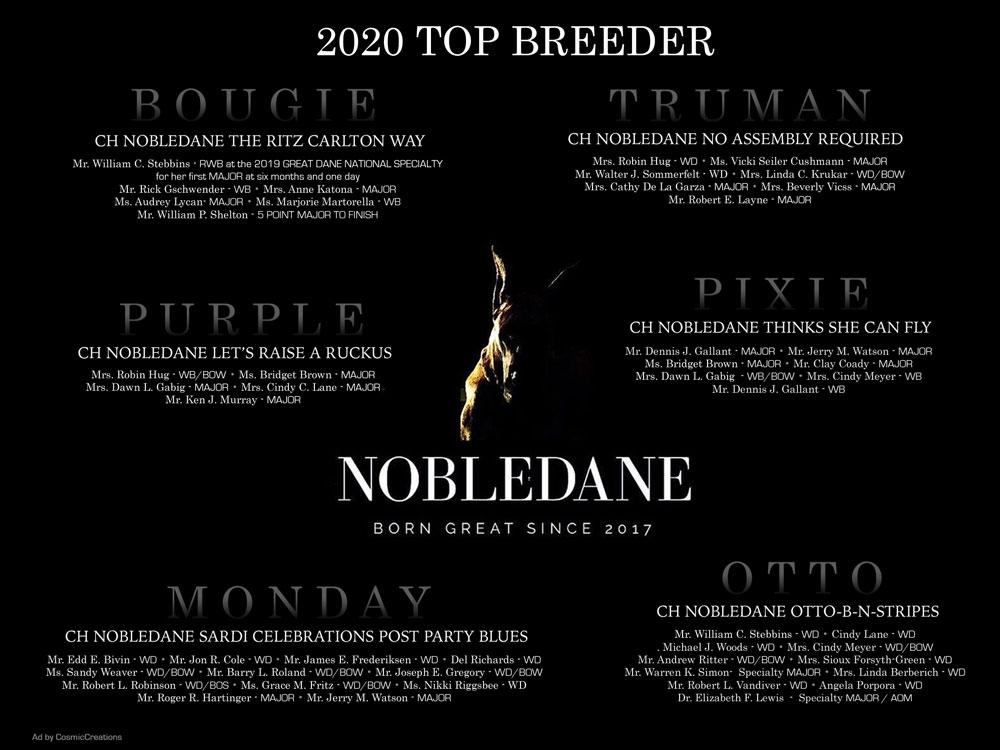 Nobledane